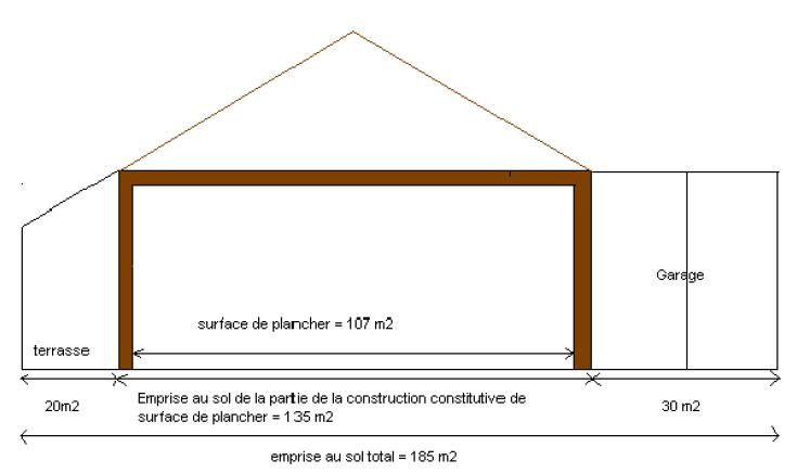 Calcul Surface Facade Maison. Fiche With Calcul Surface Facade
